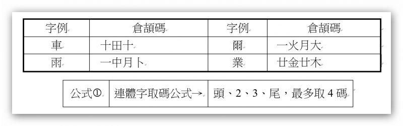 Chanji_formuler-01